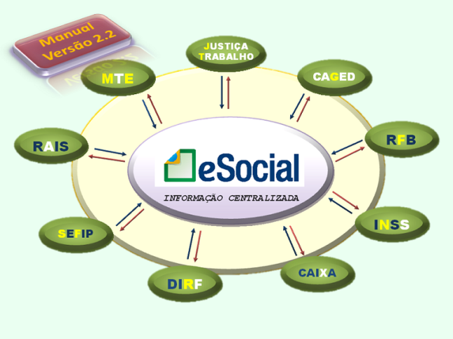 e-social-slogan