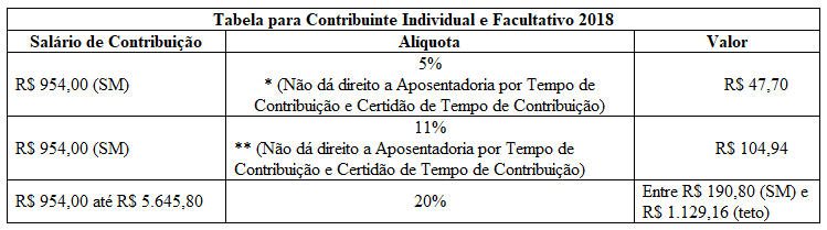 tab-inss-2018-contrib-individual-facultativo