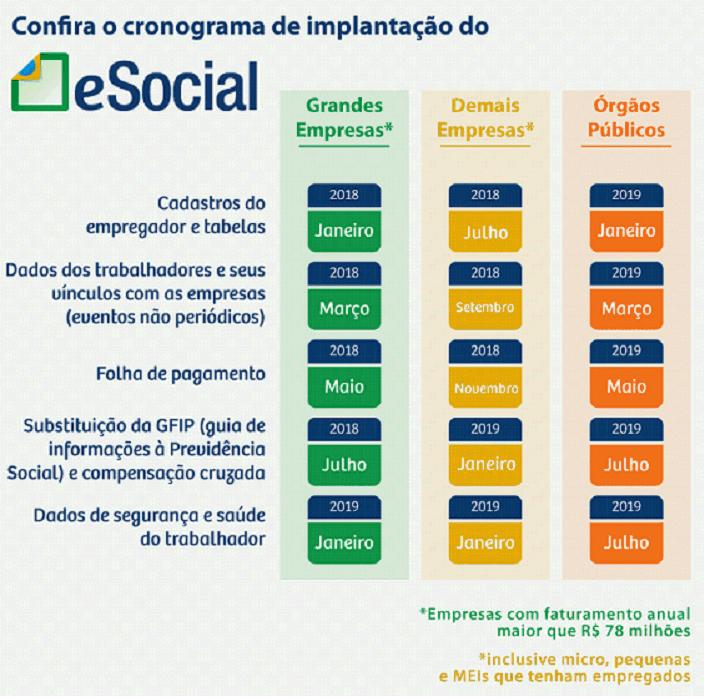 cronograma-e-social