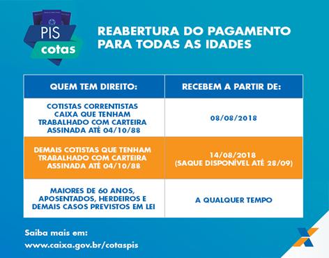 cotas-pis-set2018.png