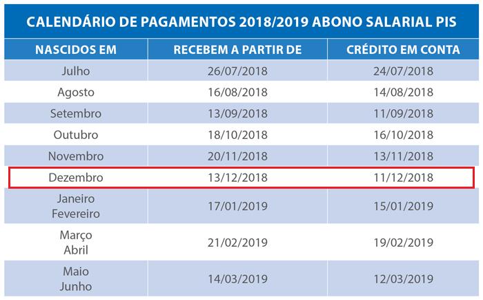 calendarioabonosalarial-2018-2019