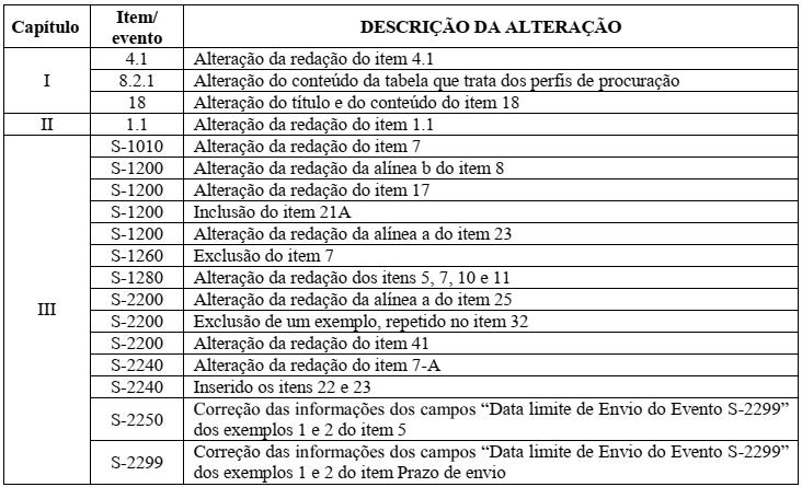 alteracoes-manual-esocial-vc2.5-vs2.5.01