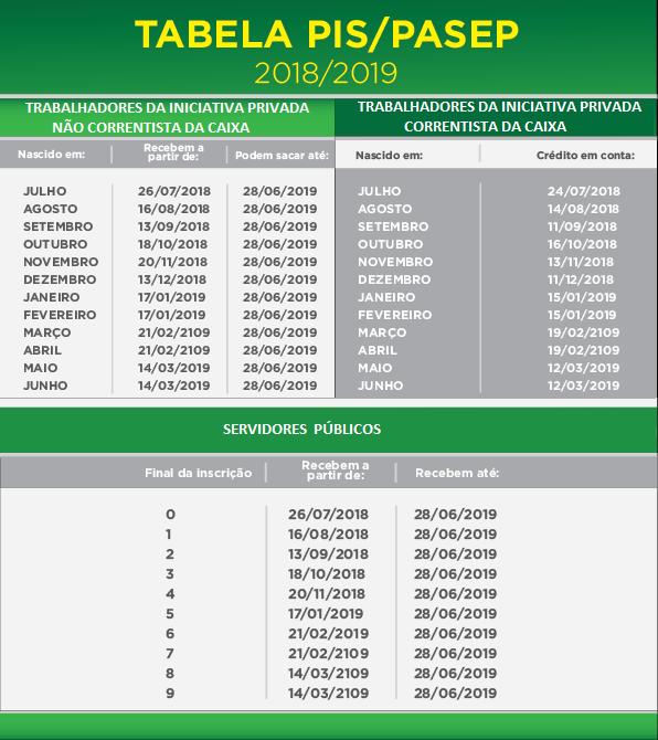 calendarioabonosalarial-janeiro-fevereiro-2019