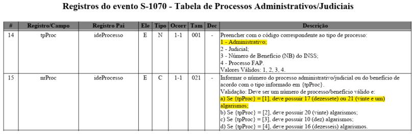 esocial-nota-orientativa-15-2019-FAP-a-partir-2019