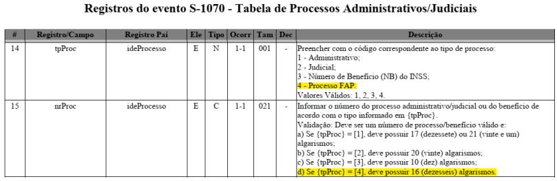 esocial-nota-orientativa-15-2019-FAP-antes-de-2019
