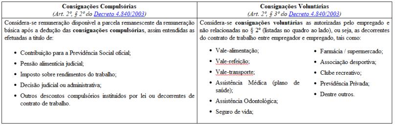 consignacoes-compulsorias-voluntarias