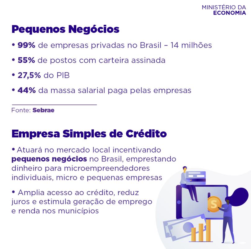 empresa-simples-de-credito-esc