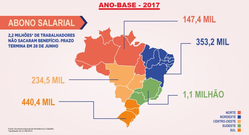 abono-salarial-ano-base-2017-prazo-final