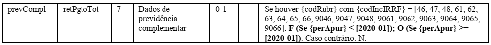 esocial-nota-orientativa-17-2019-imagem