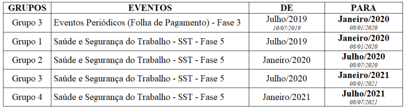 novo-cronograma-esocial-portaria-716-2019