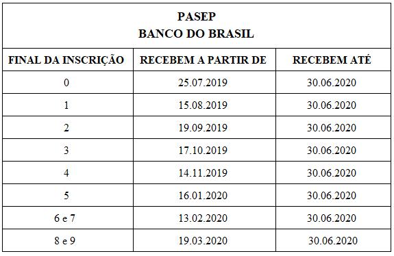 pasep-2019-2020-banco-do-brasil