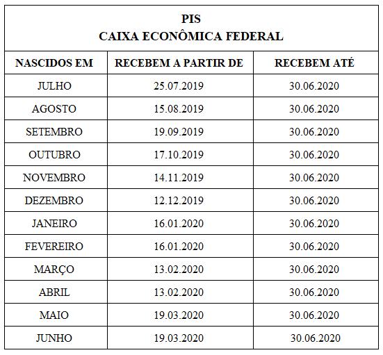 pis-2019-2020-caixa-economica-federal