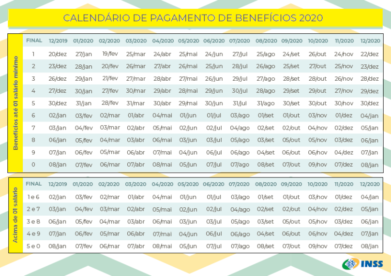calendariobeneficios2020