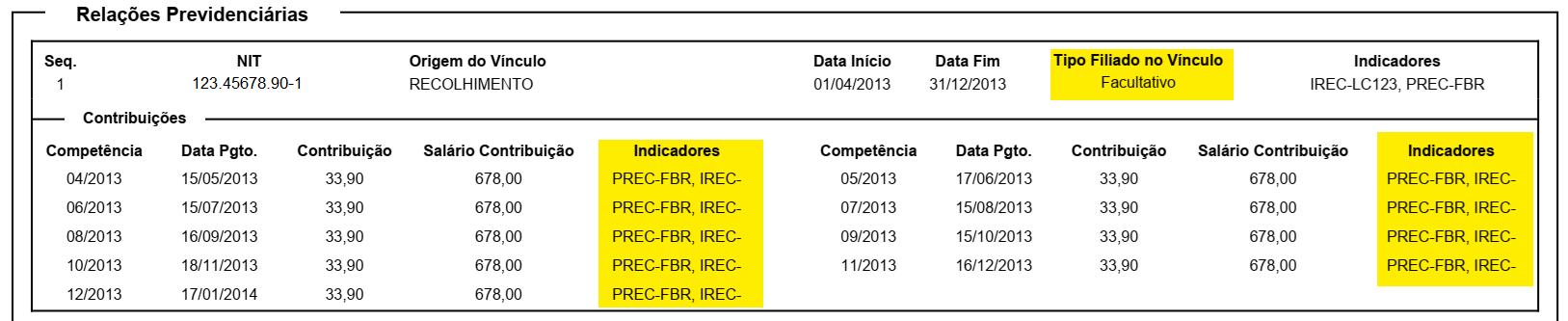 cnis-exemplo-siglas-campo-indicadores