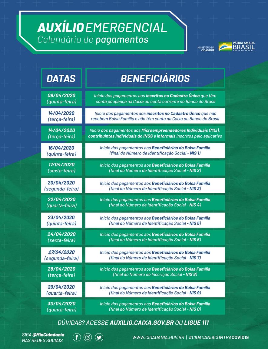auxilio-emergencial-calendario-pagamento-abr-2020