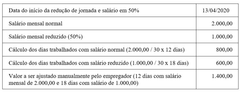 reducao-salario-esocial-domestico