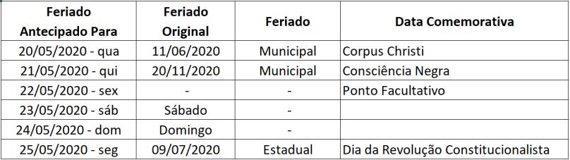 feriados-antecipados-sao-paulo-mai-2020