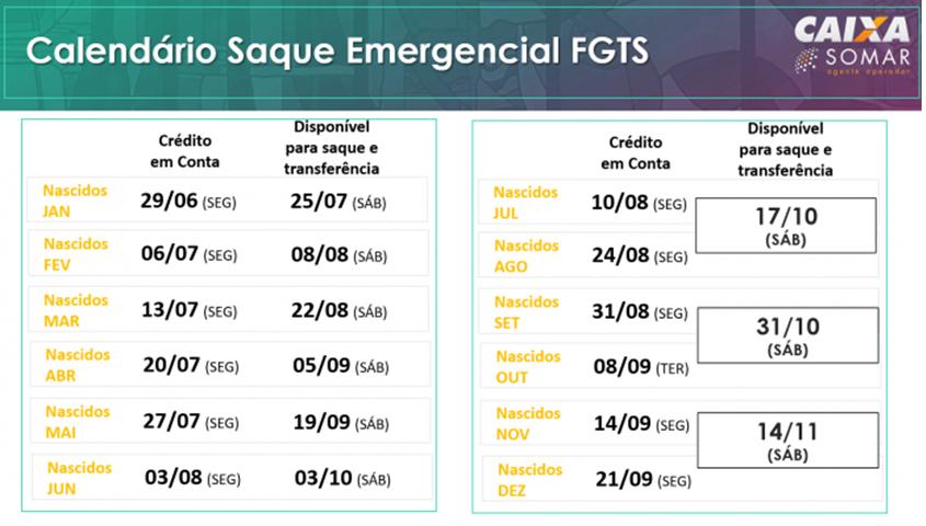 calendario-saque-emergencial-fgts-pandemia-2020