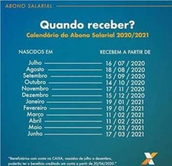 abono-salarial-2020-2021